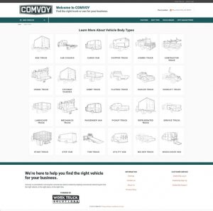 Comvoy Products
